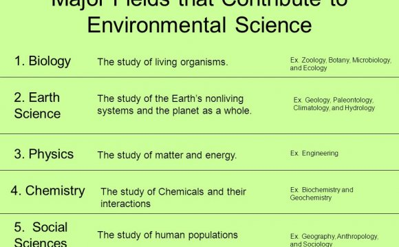 Environmental Science is the study of What