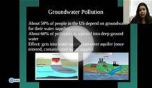 AP Environmental Science Review: Pollution